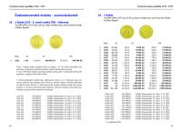 Mince a medaile, Československo, Česká a Slovenská republika 1918-2019, druhé vydání