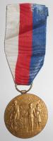 ČSR 10 let repuliky 1918-28