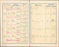 Vkladní knížka, Okresní hospodářská záložna v Turnově (1928)